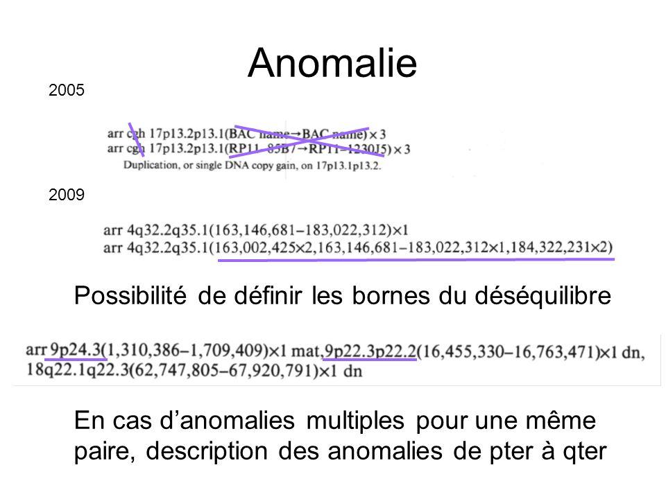 2005 2009 Anomalie Possibilité de définir les bornes du déséquilibre En cas danomalies multiples pour une même paire, description des anomalies de pte