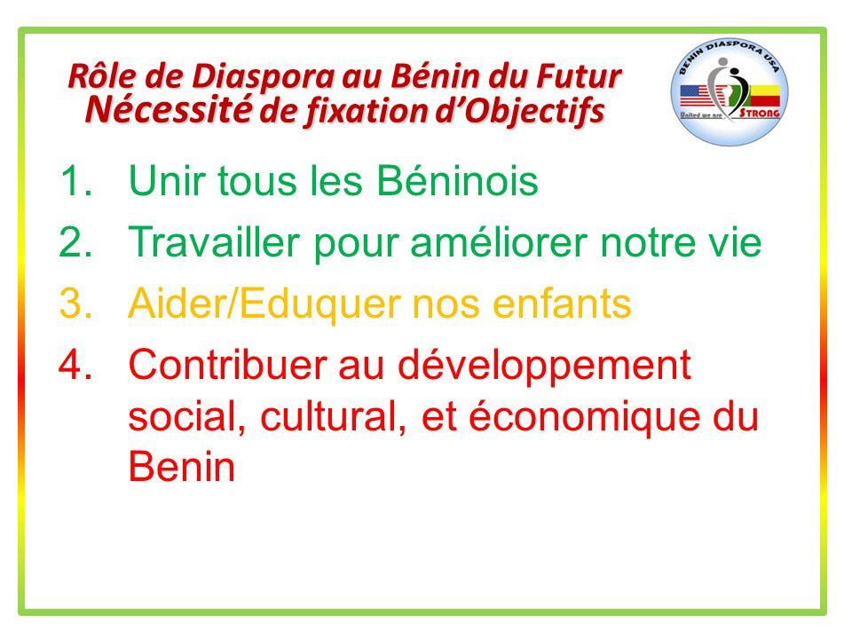 Rôle de Diaspora au Bénin du Future Contradiction definition & Rôle Diaspora Le facteur dispersion par définition de diaspora est un antidote de tout