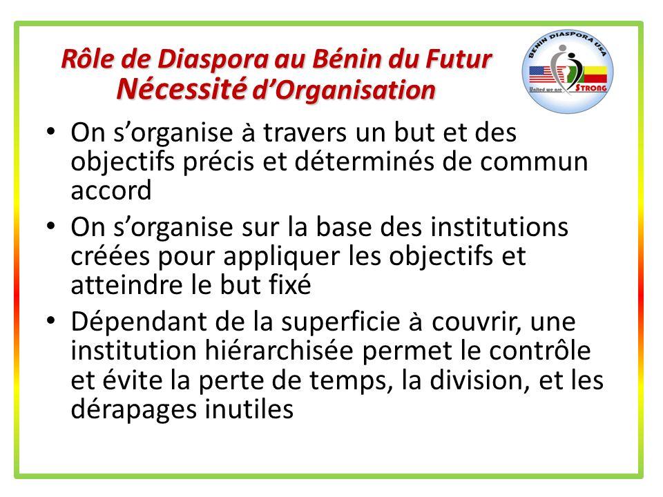 Rôle de Diaspora au Bénin du Futur Nécessité de fixation dObjectifs 1.Unir tous les Béninois 2.Travailler pour améliorer notre vie 3.Aider/Eduquer nos
