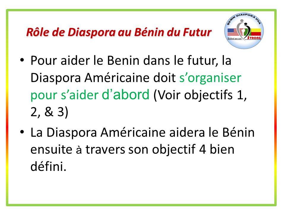 Rôle de Diaspora au Bénin du Futur Nécessité dOrganisation (suite) Aux Etats-Unis dAmérique, nous avons ébauch é une structure qui répond aux spécific