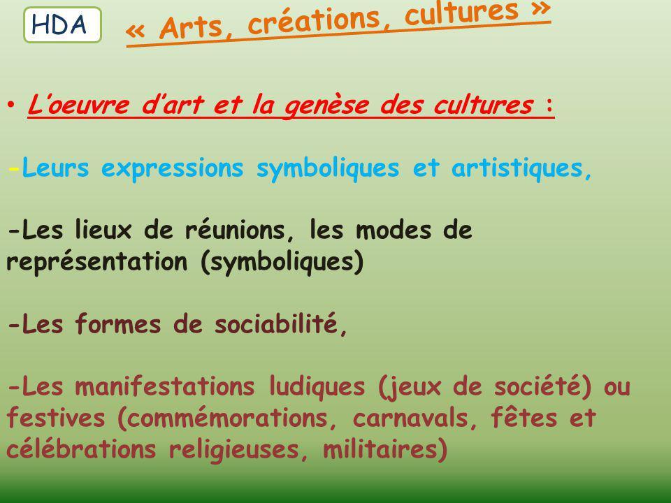 L'oeuvre d'art et la genèse des cultures : -Leurs expressions symboliques et artistiques, -Les lieux de réunions, les modes de représentation (symboli