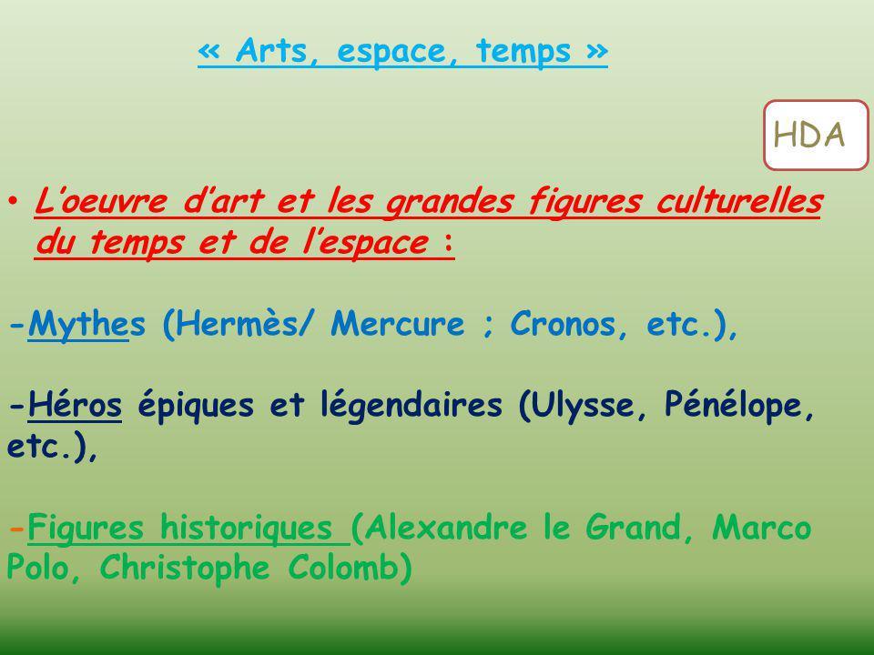 L'oeuvre d'art et les grandes figures culturelles du temps et de l'espace : -Mythes (Hermès/ Mercure ; Cronos, etc.), -Héros épiques et légendaires (U