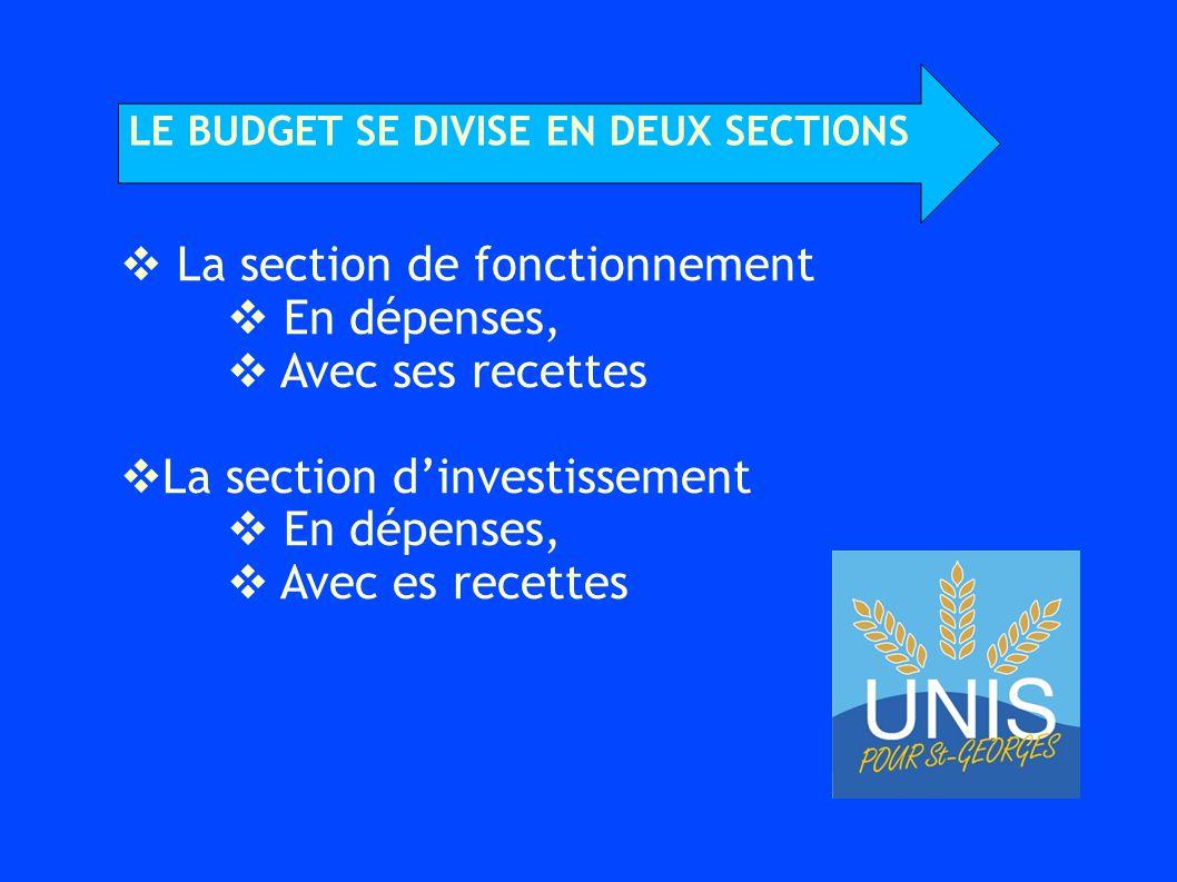  La section de fonctionnement  En dépenses,  Avec ses recettes  La section d'investissement  En dépenses,  Avec es recettes LE BUDGET SE DIVISE EN DEUX SECTIONS