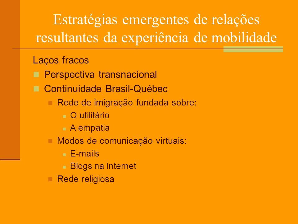 Estratégias emergentes de relações resultantes da experiência de mobilidade Laços fracos Perspectiva transnacional Continuidade Brasil-Québec Rede de imigração fundada sobre: O utilitário A empatia Modos de comunicação virtuais: E-mails Blogs na Internet Rede religiosa