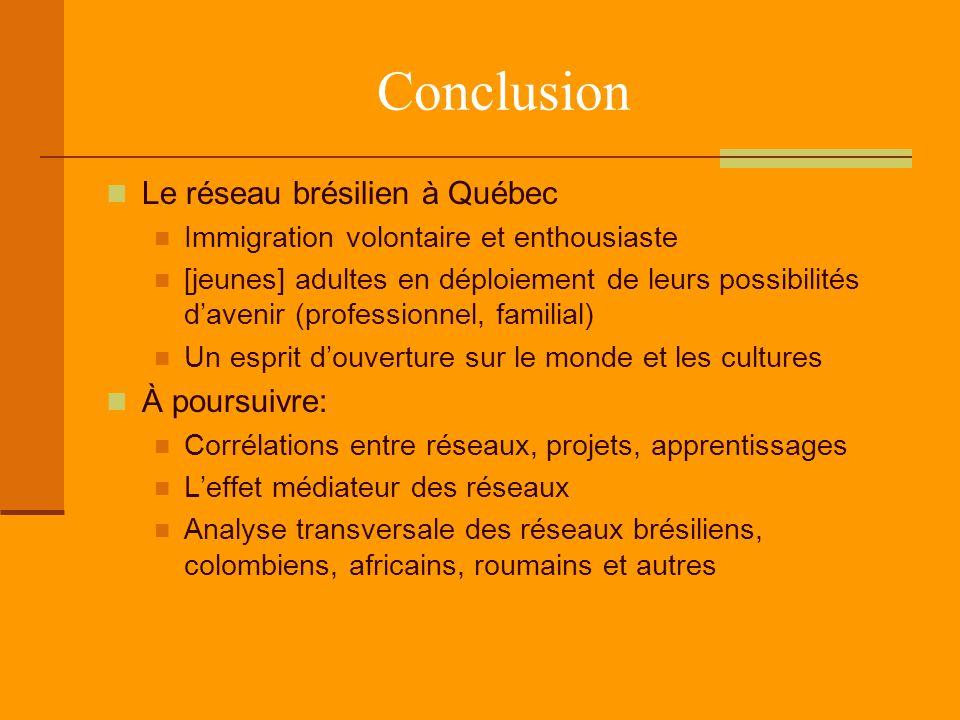 Conclusion Le réseau brésilien à Québec Immigration volontaire et enthousiaste [jeunes] adultes en déploiement de leurs possibilités d'avenir (profess