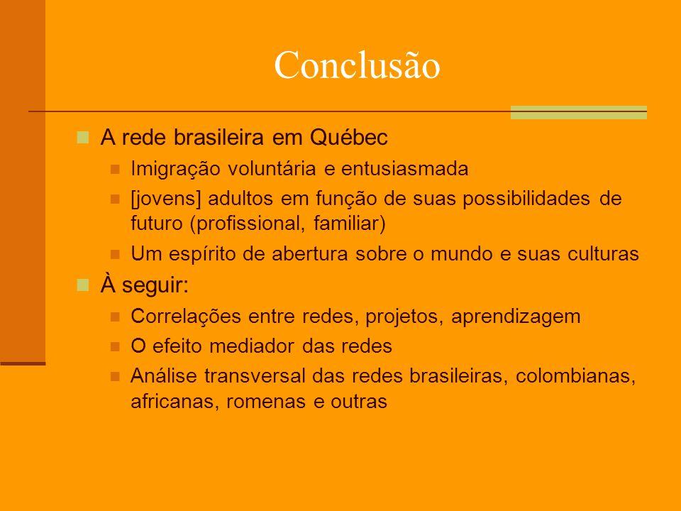 Conclusão A rede brasileira em Québec Imigração voluntária e entusiasmada [jovens] adultos em função de suas possibilidades de futuro (profissional, f