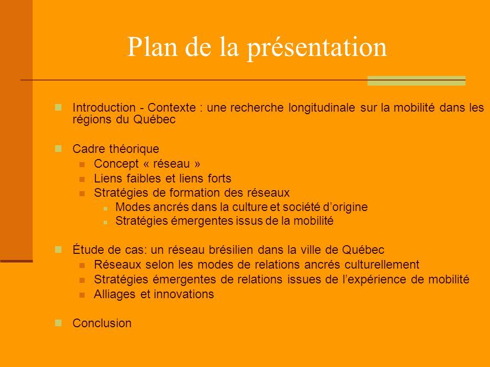 Plan de la présentation Introduction - Contexte : une recherche longitudinale sur la mobilité dans les régions du Québec Cadre théorique Concept « rés