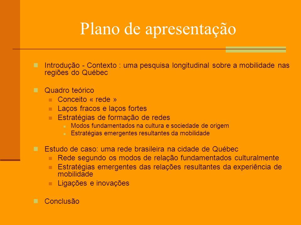 Plano de apresentação Introdução - Contexto : uma pesquisa longitudinal sobre a mobilidade nas regiões do Québec Quadro teórico Conceito « rede » Laço