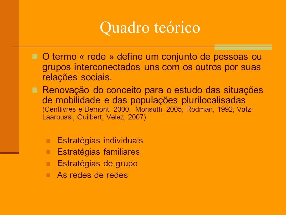 Quadro teórico O termo « rede » define um conjunto de pessoas ou grupos interconectados uns com os outros por suas relações sociais.