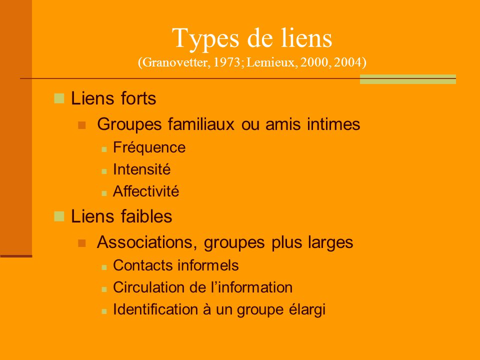 Types de liens (Granovetter, 1973; Lemieux, 2000, 2004) Liens forts Groupes familiaux ou amis intimes Fréquence Intensité Affectivité Liens faibles Associations, groupes plus larges Contacts informels Circulation de l'information Identification à un groupe élargi