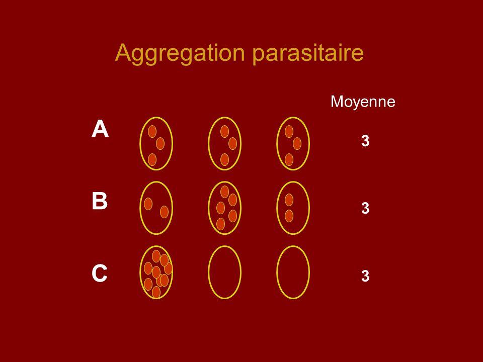 Moyenne 333333 ABCABC Aggregation parasitaire