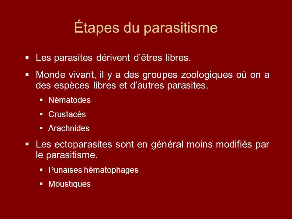 Étapes du parasitisme  Les parasites dérivent d'êtres libres.  Monde vivant, il y a des groupes zoologiques où on a des espèces libres et d'autres p