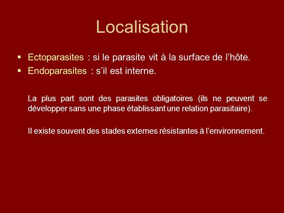 Localisation  Ectoparasites : si le parasite vit à la surface de l'hôte.  Endoparasites : s'il est interne. La plus part sont des parasites obligato