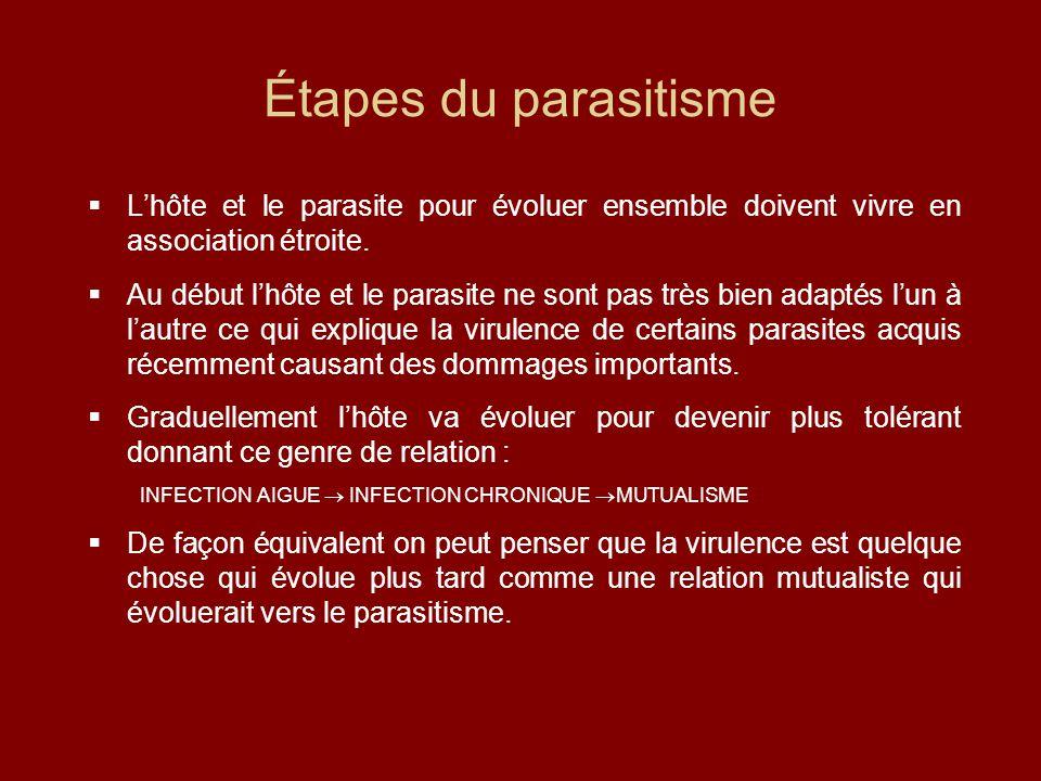 Étapes du parasitisme  L'hôte et le parasite pour évoluer ensemble doivent vivre en association étroite.  Au début l'hôte et le parasite ne sont pas
