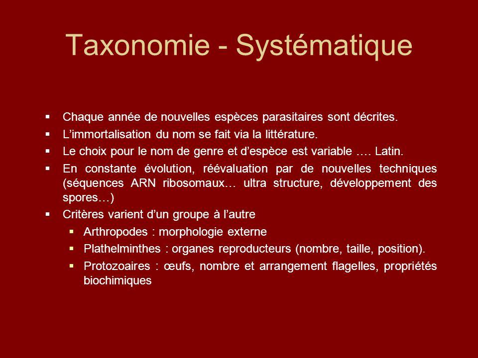 Taxonomie - Systématique  Chaque année de nouvelles espèces parasitaires sont décrites.  L'immortalisation du nom se fait via la littérature.  Le c