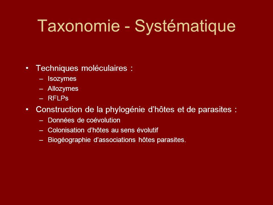 Taxonomie - Systématique Techniques moléculaires : –Isozymes –Allozymes –RFLPs Construction de la phylogénie d'hôtes et de parasites : –Données de coé
