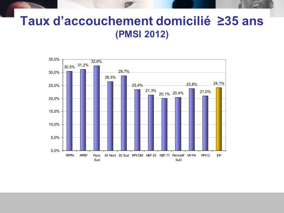 Taux d'accouchement domicilié ≥35 ans (PMSI 2012)