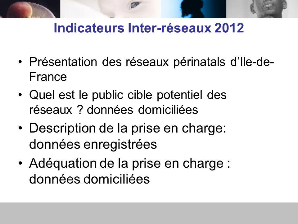 Indicateurs Inter-réseaux 2012 Présentation des réseaux périnatals d'Ile-de- France Quel est le public cible potentiel des réseaux .