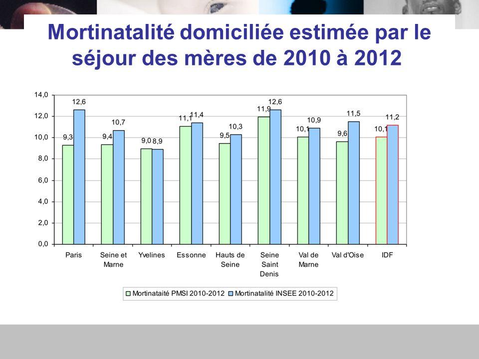 Mortinatalité domiciliée estimée par le séjour des mères de 2010 à 2012