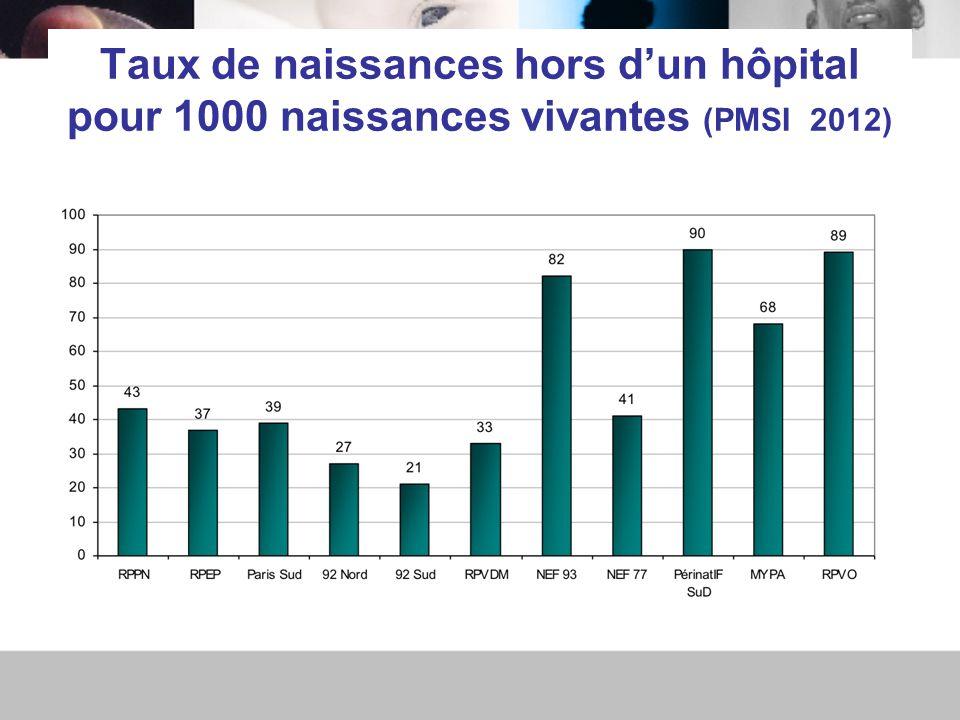 Taux de naissances hors d'un hôpital pour 1000 naissances vivantes (PMSI 2012)