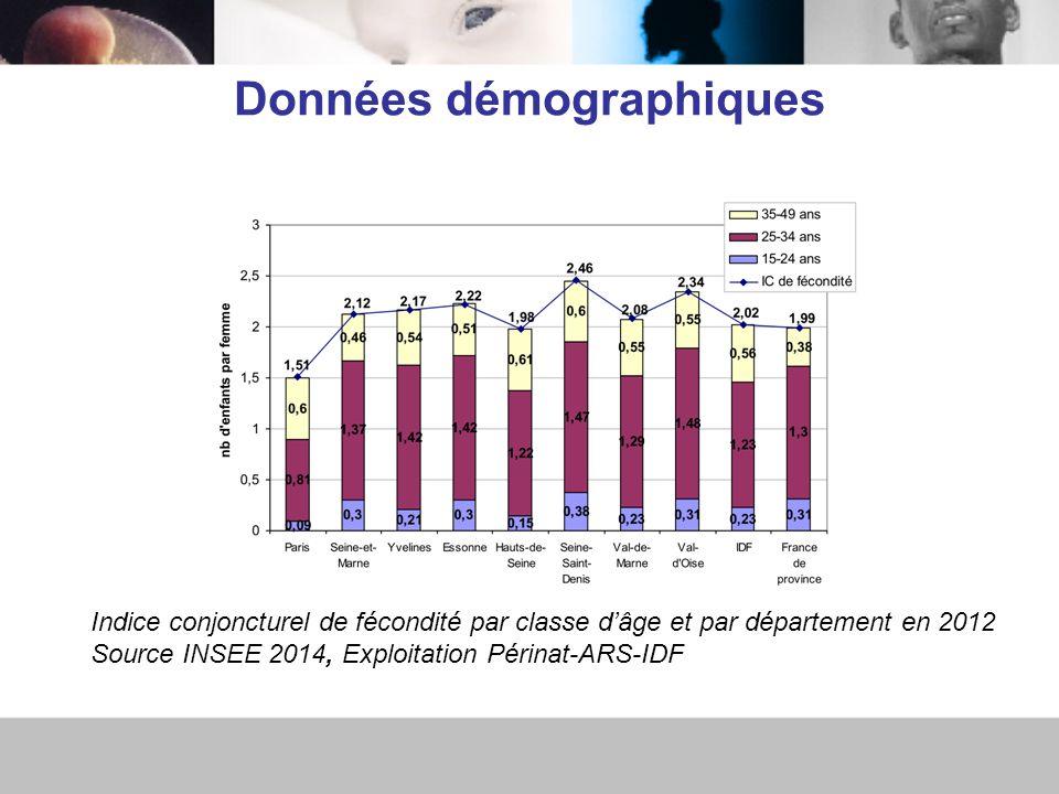 Données démographiques Indice conjoncturel de fécondité par classe d'âge et par département en 2012 Source INSEE 2014, Exploitation Périnat-ARS-IDF