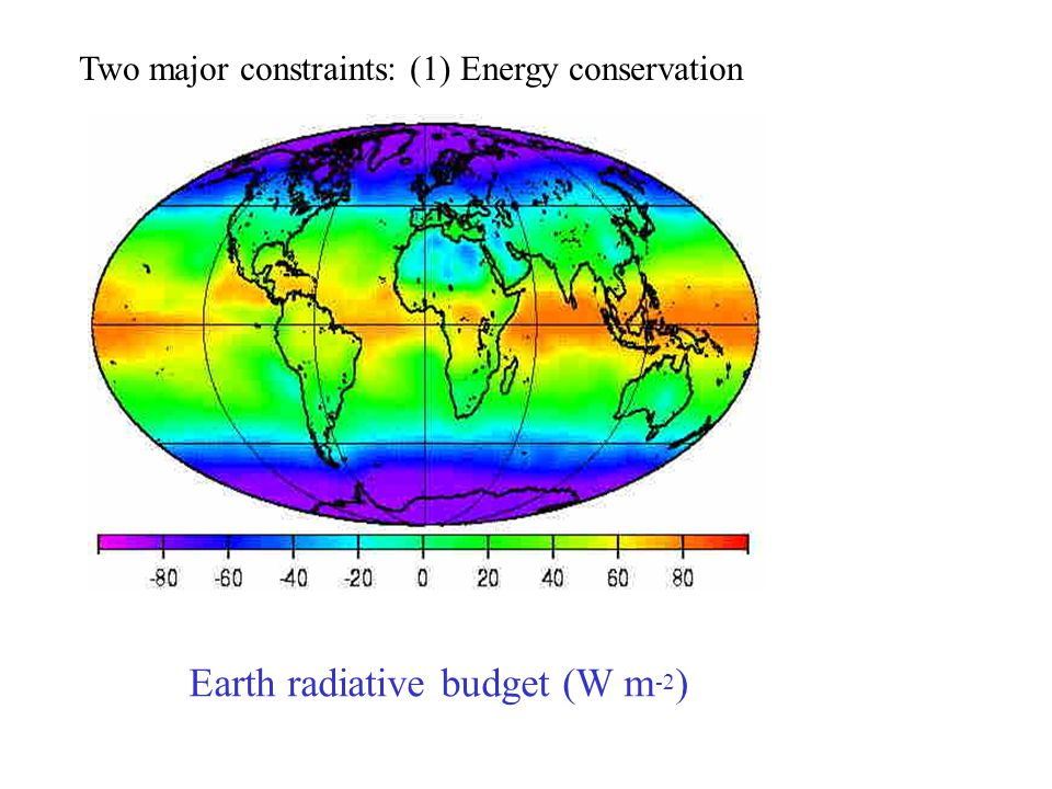 Earth radiative budget (W m -2 ) Two major constraints: (1) Energy conservation