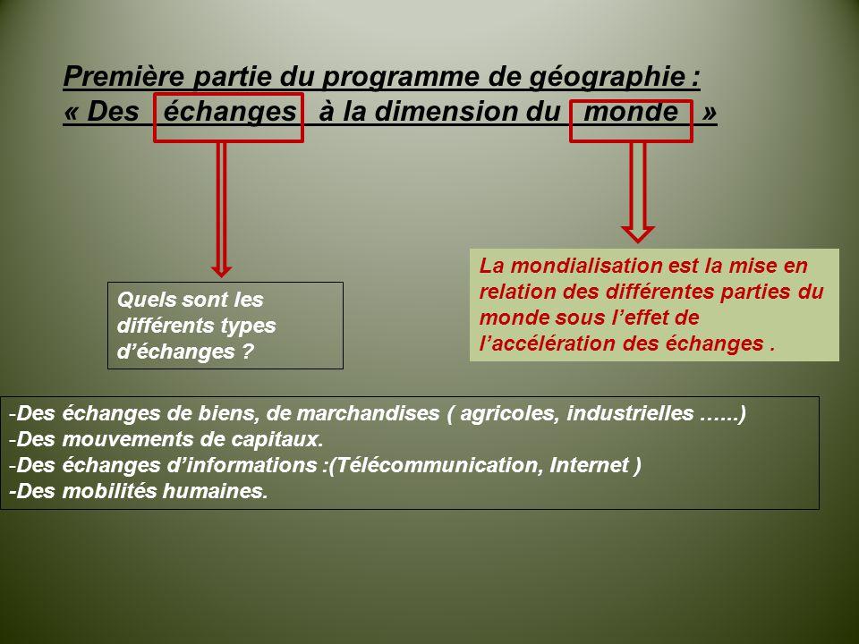 Première partie du programme de géographie : « Des échanges à la dimension du monde » Quels sont les différents types d'échanges ? -Des échanges de bi
