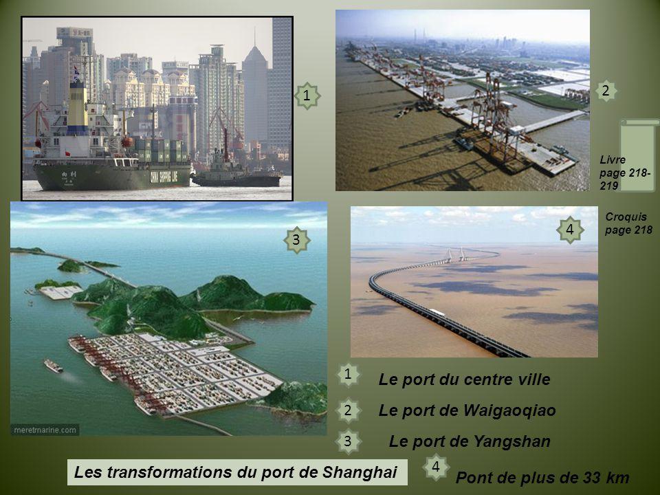 1 2 3 4 Les transformations du port de Shanghai 1 Le port du centre ville Livre page 218- 219 2 Le port de Waigaoqiao 3 Le port de Yangshan 4 Pont de
