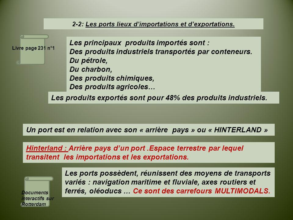 2-2: Les ports lieux d'importations et d'exportations. Livre page 231 n°1 Les principaux produits importés sont : Des produits industriels transportés