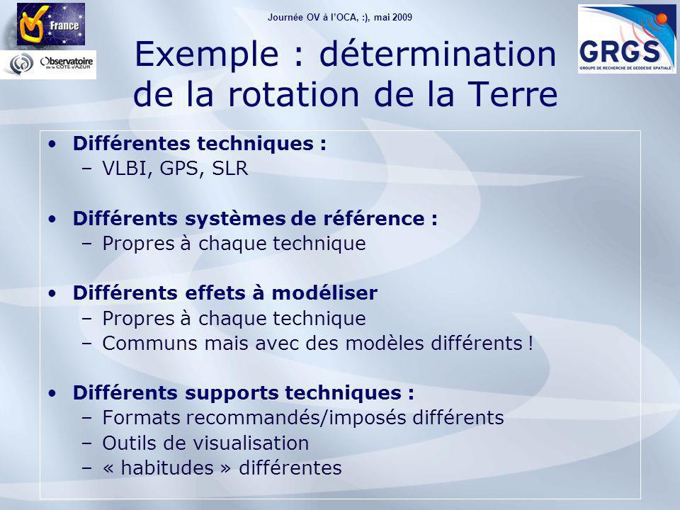 Journée OV à l'OCA, :), mai 2009 Request summary Result for one technic Results for different technics Paramètres d'orientation de la Terre