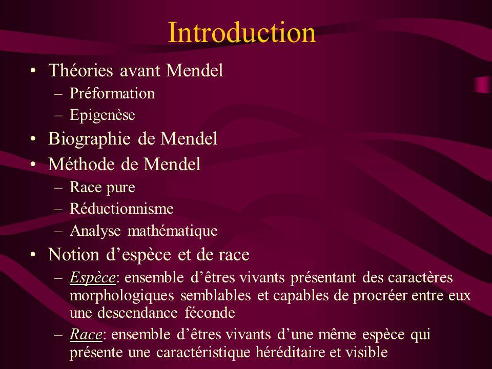 Introduction Théories avant Mendel –Préformation –Epigenèse Biographie de Mendel Méthode de Mendel –Race pure –Réductionnisme –Analyse mathématique No