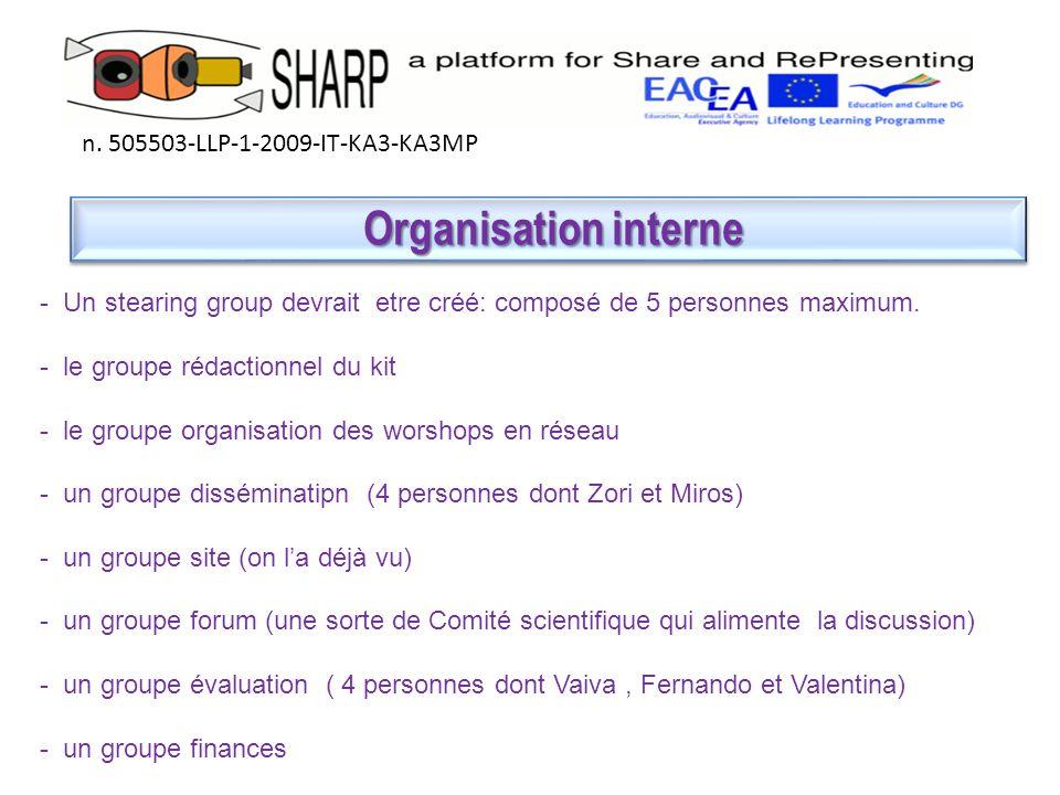 Organisation interne Organisation interne n.