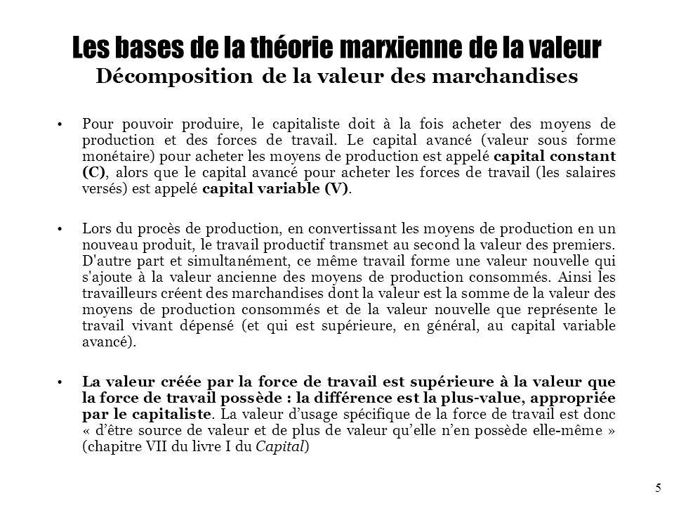 Les bases de la théorie marxienne de la valeur La formule du taux de profit C = capital constant avancé (valeur des moyens de production) V = capital variable avancé (salaires) C/V = composition organique du capital PL = plus-value C+V+PL = valeur des marchandises produites VA = V + PL = valeur ajoutée (valeur créée par les travailleurs) e = PL/V = taux d'exploitation (rapport entre la part de la valeur ajoutée accaparée par les capitalistes et la part de la valeur ajoutée qui revient aux travailleurs) Le taux de profit est le thermomètre de la santé économique du capitalisme.