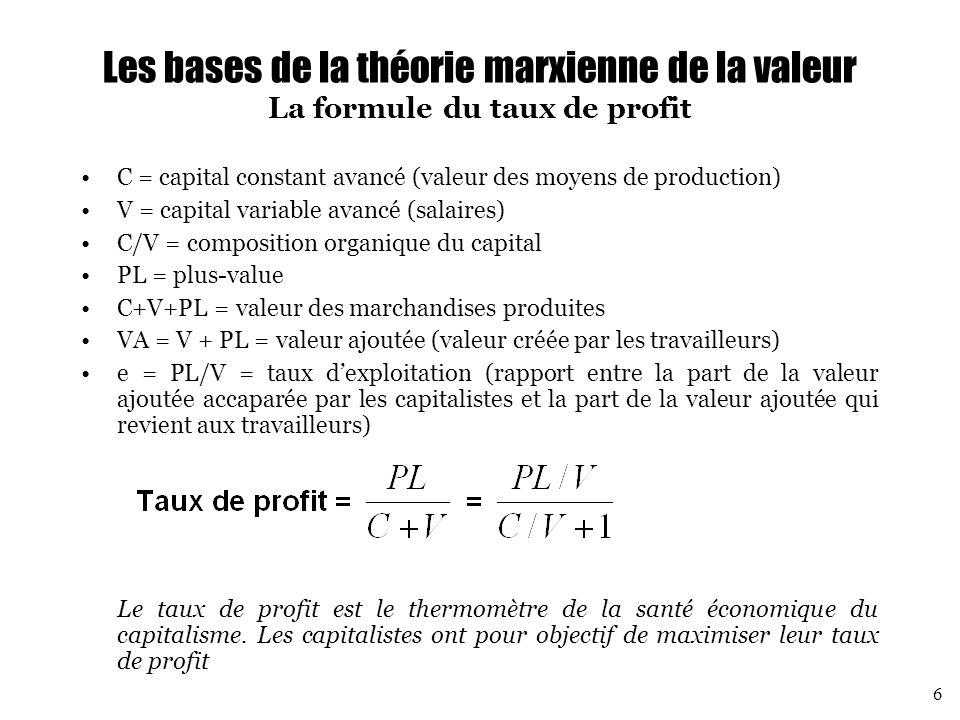 Les bases de la théorie marxienne de la valeur Plus-value absolue et plus-value relative Taux d'exploitation = e = PL/V Schéma de l augmentation de la plus-value absolue (le taux d exploitation passe de 100% à 150%) : Schéma de l augmentation de la plus-value relative (le taux d exploitation passe de 100% à 300%) : 12345678 V=4hPL=4h 12345678910 V=4hPL=6h 12345678 V=4hPL=4h 12345678 V=2h PL=6h   7