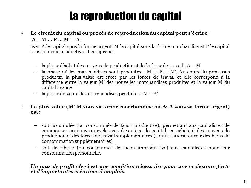 La reproduction du capital La vente des marchandises à la fin d'un cycle (M'– A') correspond à l'achat de marchandises qui entame le cycle suivant (A – M).