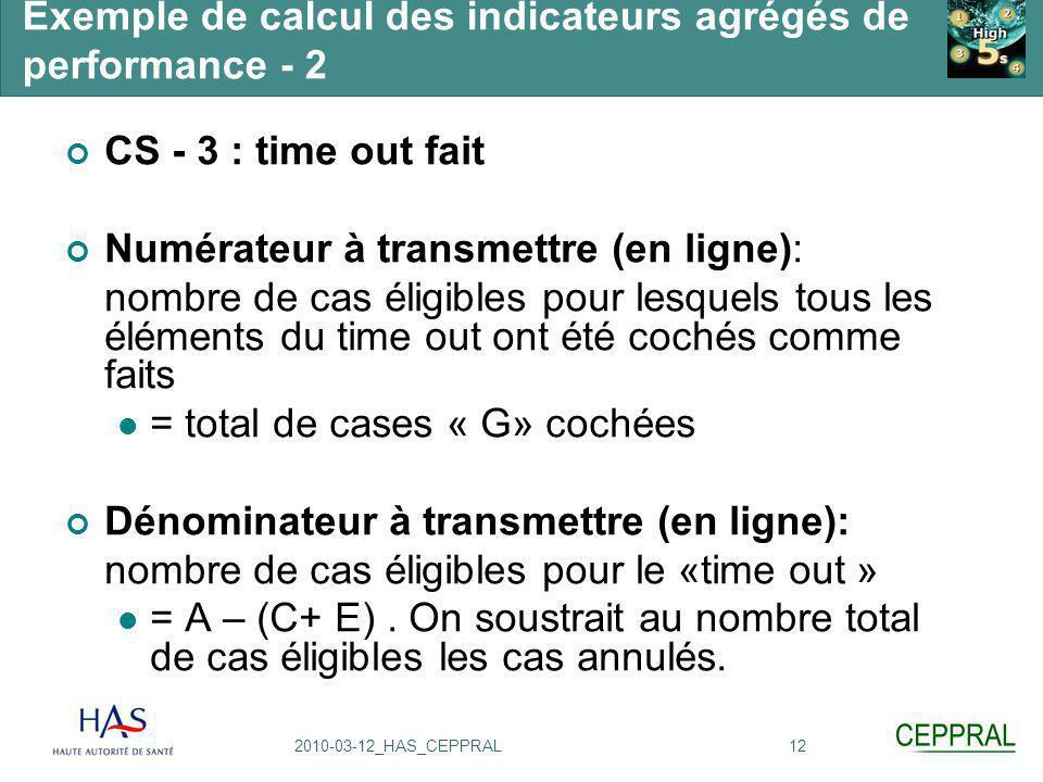122010-03-12_HAS_CEPPRAL Exemple de calcul des indicateurs agrégés de performance - 2 CS - 3 : time out fait Numérateur à transmettre (en ligne): nomb