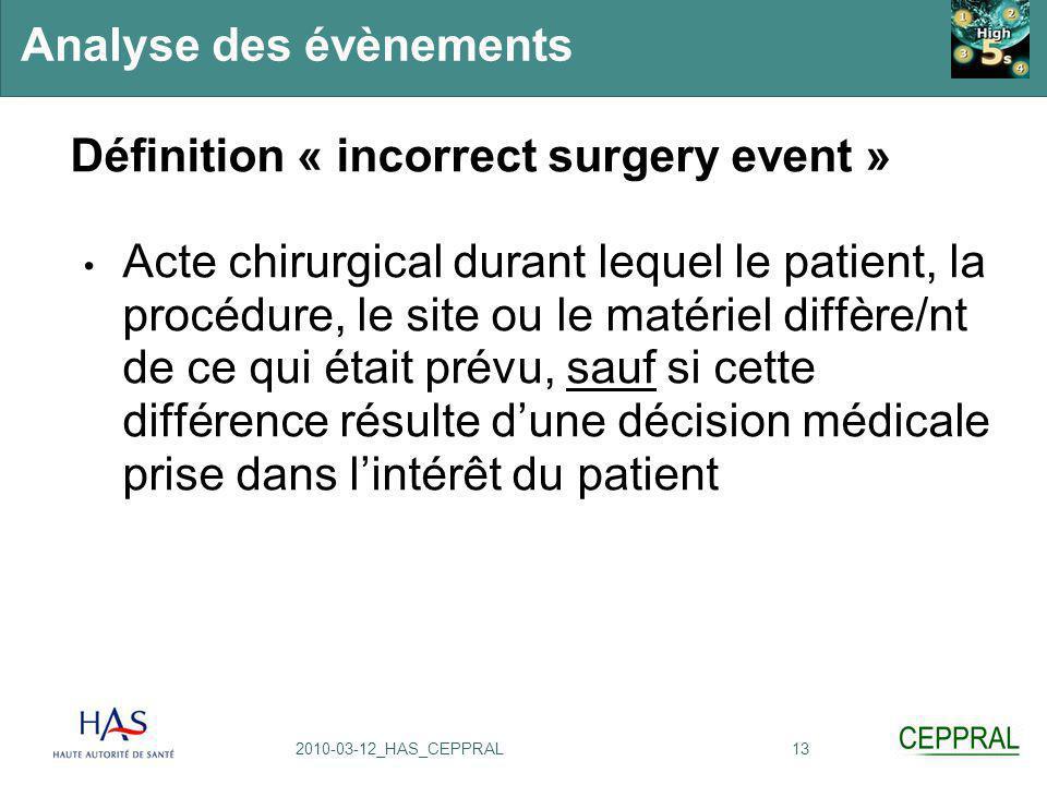 132010-03-12_HAS_CEPPRAL Analyse des évènements Définition « incorrect surgery event » Acte chirurgical durant lequel le patient, la procédure, le sit