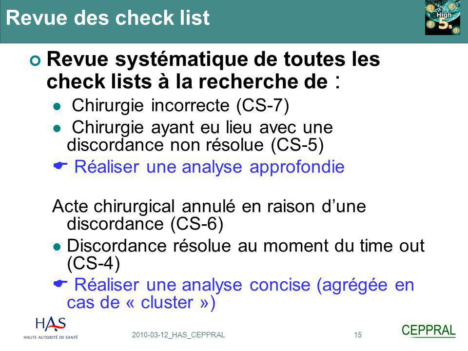 152010-03-12_HAS_CEPPRAL Revue des check list Revue systématique de toutes les check lists à la recherche de : Chirurgie incorrecte (CS-7) Chirurgie a
