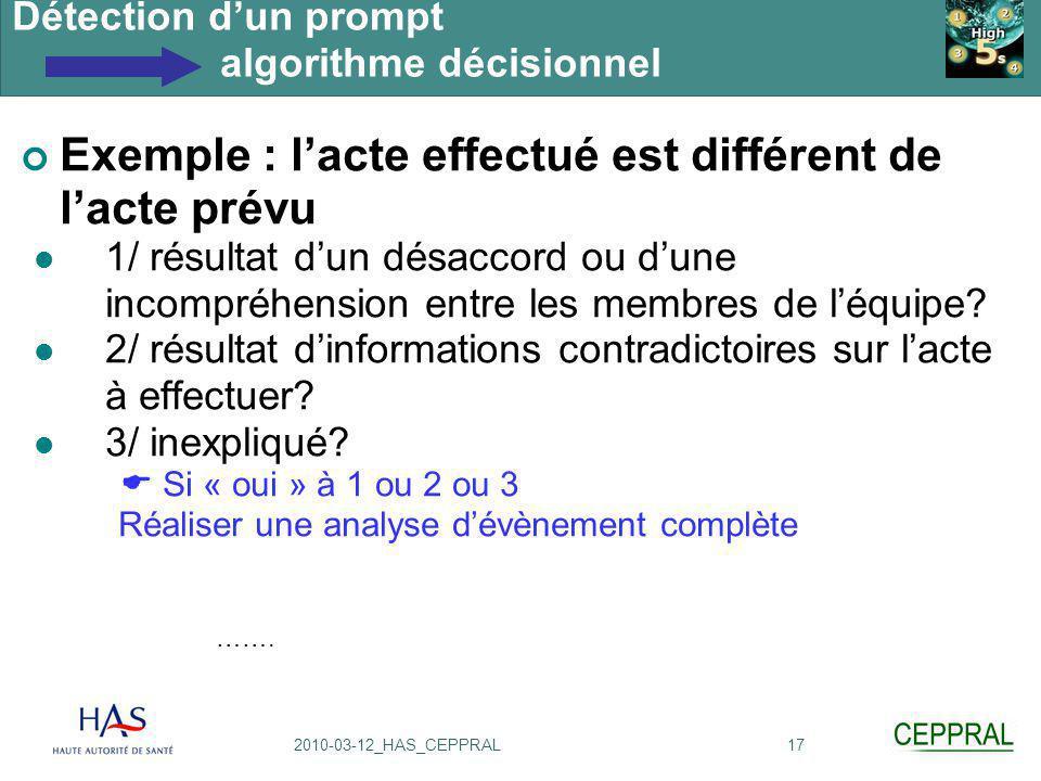 172010-03-12_HAS_CEPPRAL Détection d'un prompt algorithme décisionnel Exemple : l'acte effectué est différent de l'acte prévu 1/ résultat d'un désacco