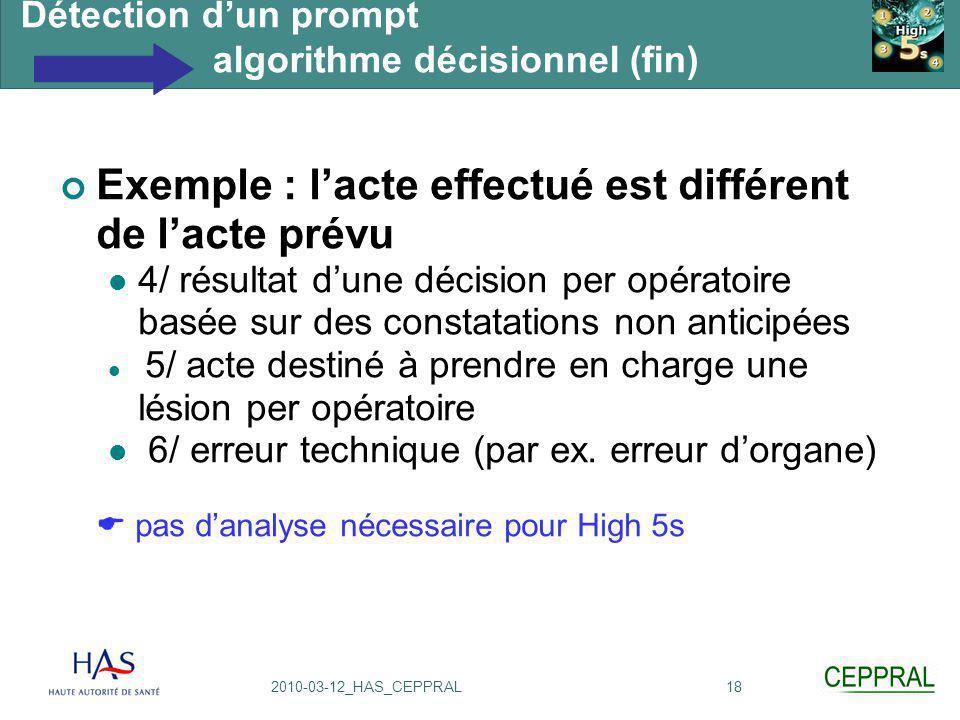 182010-03-12_HAS_CEPPRAL Détection d'un prompt algorithme décisionnel (fin) Exemple : l'acte effectué est différent de l'acte prévu 4/ résultat d'une