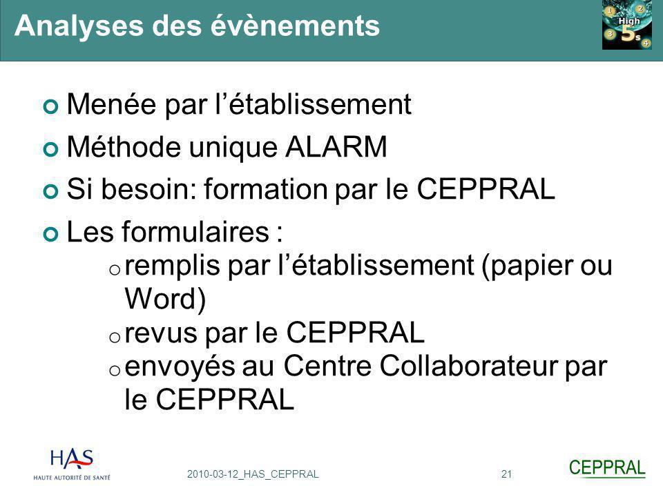 212010-03-12_HAS_CEPPRAL Analyses des évènements Menée par l'établissement Méthode unique ALARM Si besoin: formation par le CEPPRAL Les formulaires :