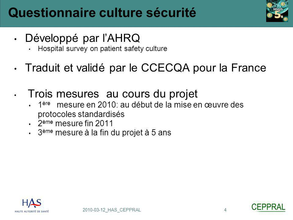 42010-03-12_HAS_CEPPRAL Questionnaire culture sécurité Développé par l'AHRQ Hospital survey on patient safety culture Traduit et validé par le CCECQA