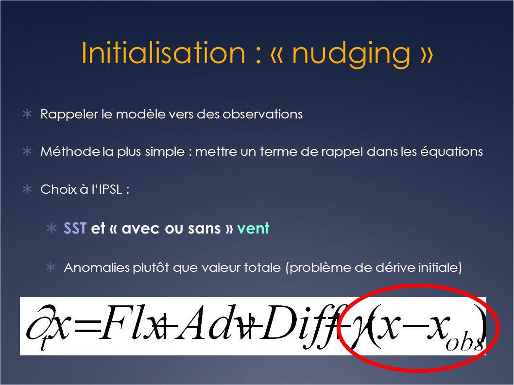 Initialisation : « nudging »  Rappeler le modèle vers des observations  Méthode la plus simple : mettre un terme de rappel dans les équations  Choi