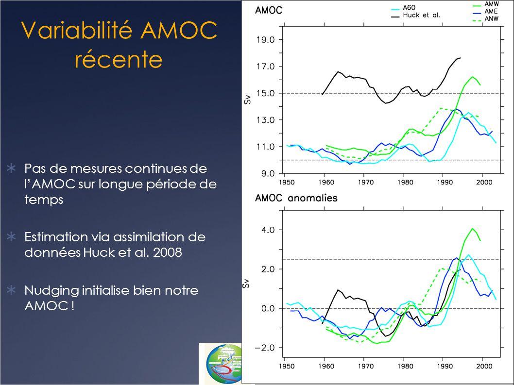 Variabilité AMOC récente  Pas de mesures continues de l'AMOC sur longue période de temps  Estimation via assimilation de données Huck et al. 2008 