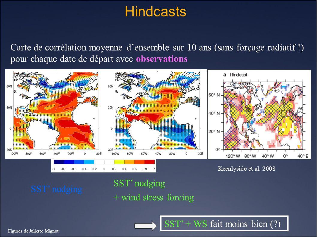 Keenlyside et al. 2008 SST' nudging + wind stress forcing SST' + WS fait moins bien (?) Hindcasts Carte de corrélation moyenne d'ensemble sur 10 ans (