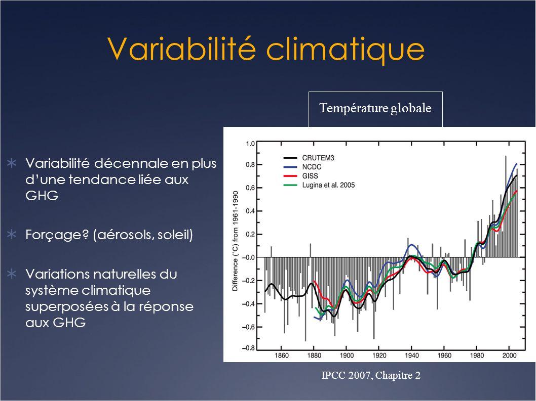 Variabilité climatique  Variabilité décennale en plus d'une tendance liée aux GHG  Forçage? (aérosols, soleil)  Variations naturelles du système cl