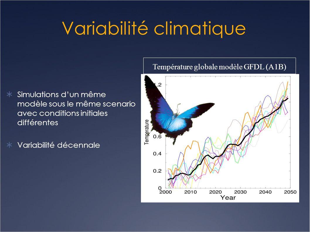 Variabilité climatique  Simulations d'un même modèle sous le même scenario avec conditions initiales différentes  Variabilité décennale Température