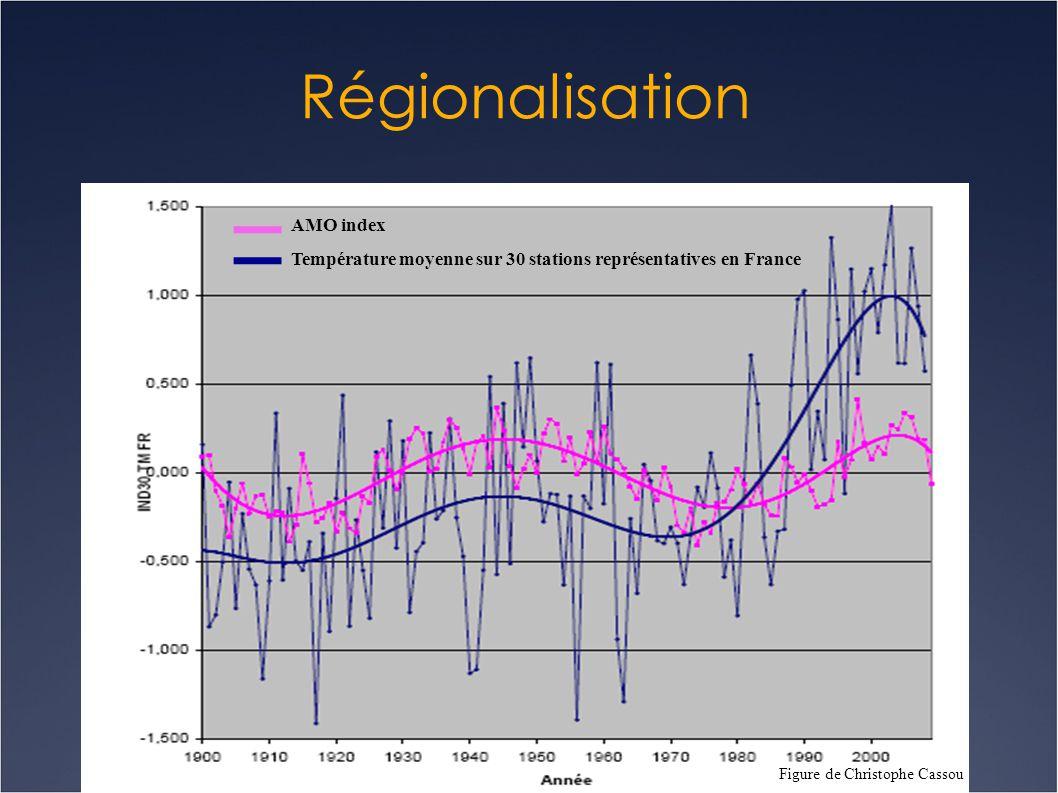 Régionalisation AMO index Température moyenne sur 30 stations représentatives en France Figure de Christophe Cassou