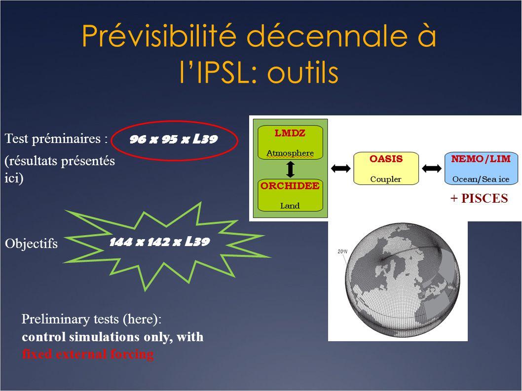 ORCA2 144 x 142 x L39 Test préminaires : (résultats présentés ici) Objectifs 96 x 95 x L39 Preliminary tests (here): control simulations only, with fi