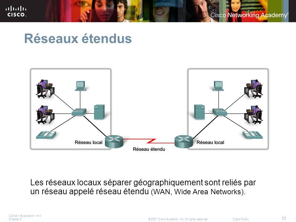 CCNA 1 Exploration v4.0 Chapter 2 13 © 2007 Cisco Systems, Inc. All rights reserved.Cisco Public Réseaux étendus Les réseaux locaux séparer géographiq